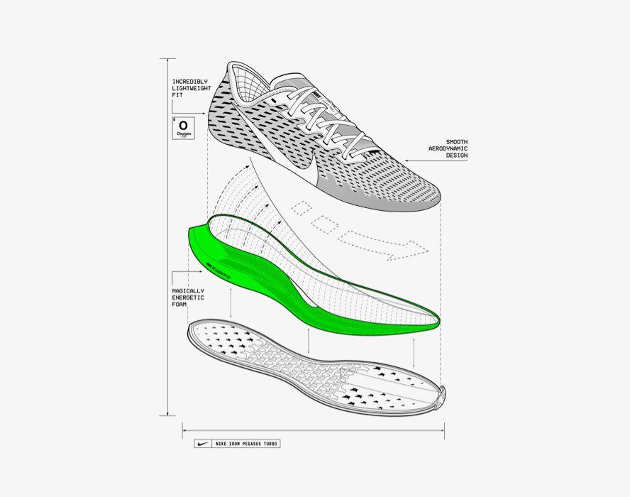 36Nike Nike PegasusJetzt Turbo Pegasus Pegasus als und KcF1TJ3l