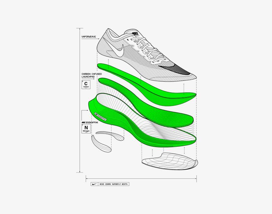Nike Zoom Pegasus 35 Turbo Mo และ Nike Vaporfly 4% Flyknit