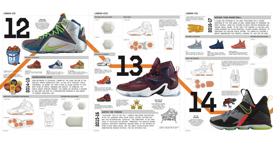 LeBron 17: Nike unveils new signature sneaker for Lakers