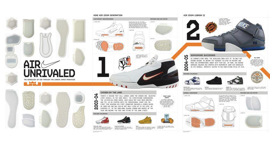 2007 08 Timeline | NIKE LEBRON LeBron James Shoes