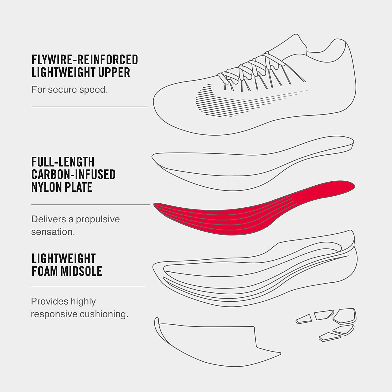 Nike zoom fly mens running shoe nike dk nike zoom fly mens running shoe pooptronica