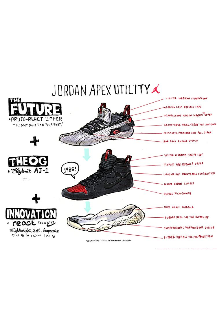 Jordan Apex-Utility 'Flight Utility'
