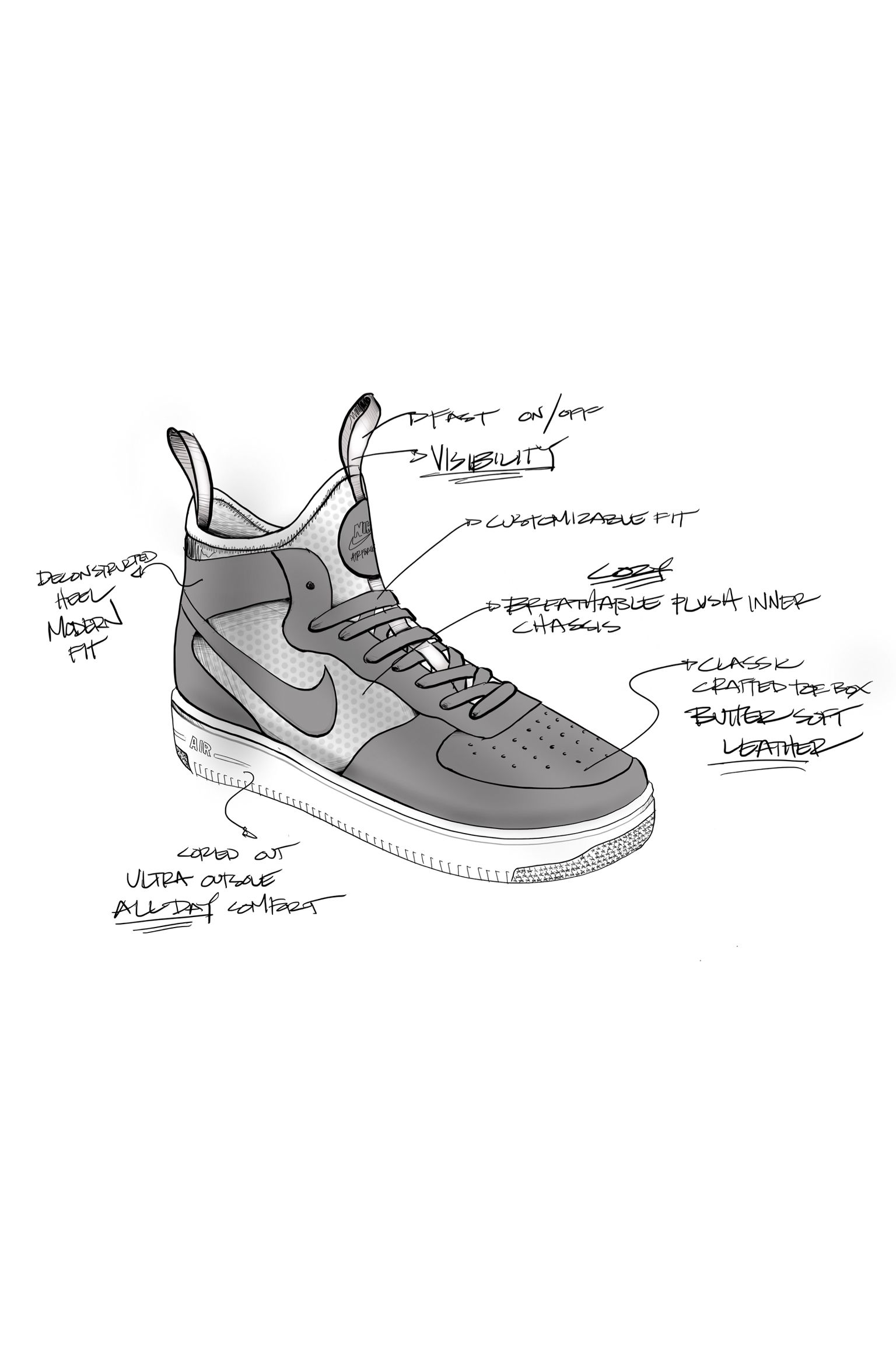 Behind the Design: Nike Air Force 1 Ultra Force Mid