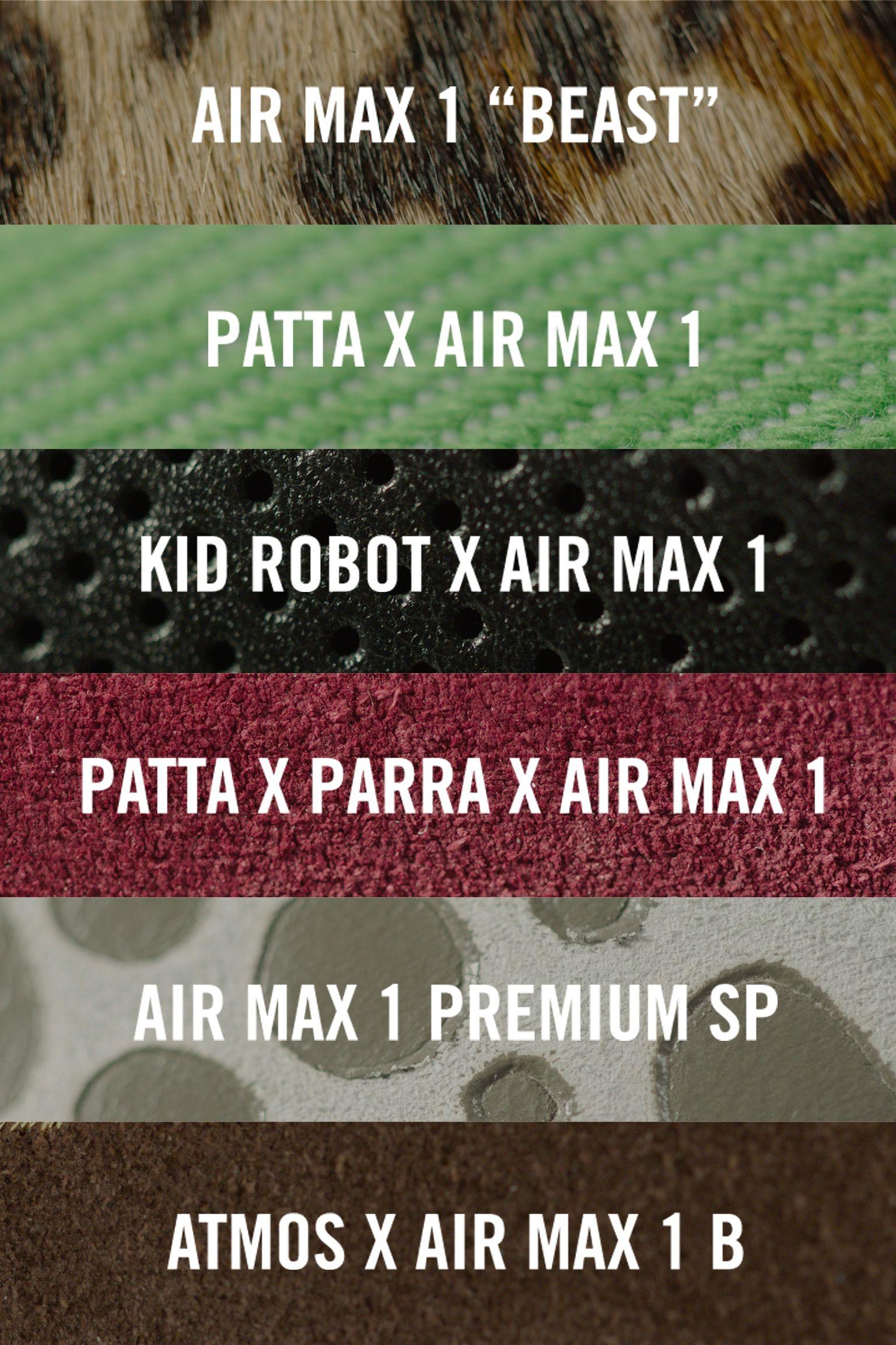 À l'origine du design : la Nike Air Max 1 « Master »