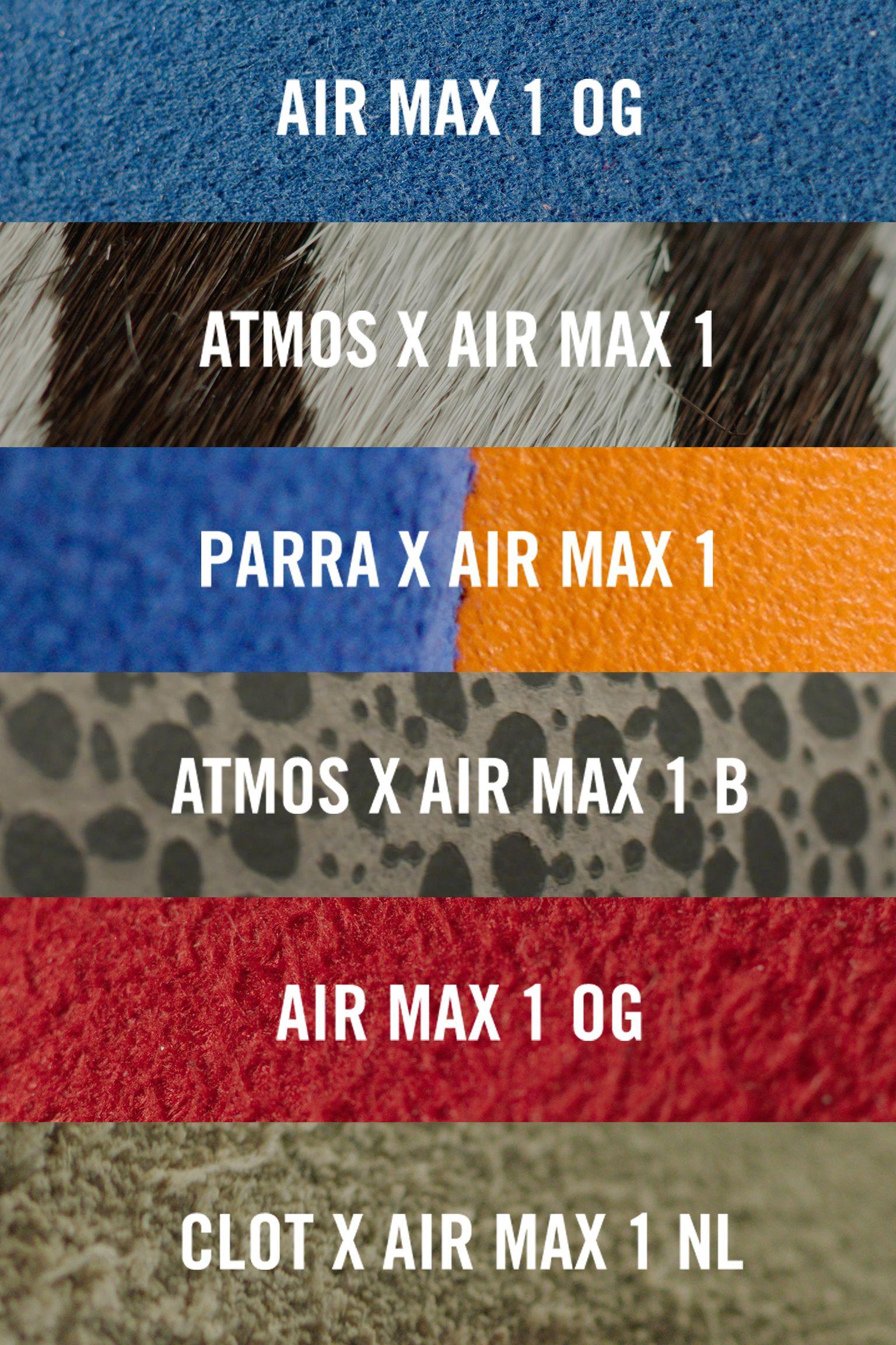 "Informacje o projekcie: Nike Air Max 1 ""Master"""