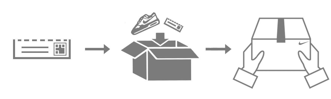 How Do I Return My Nike.com Order?   Nike Help