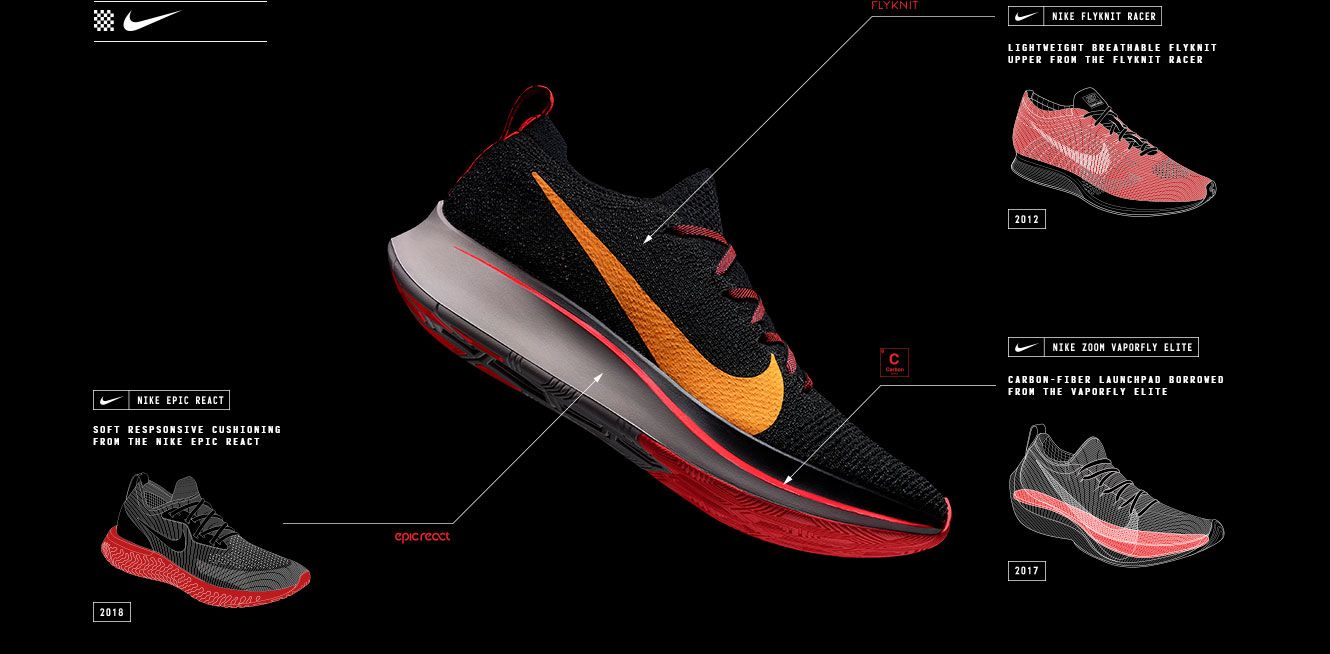 783c055c57a3 Forged from a Racing Tradition. The Zoom Fly Flyknit ...